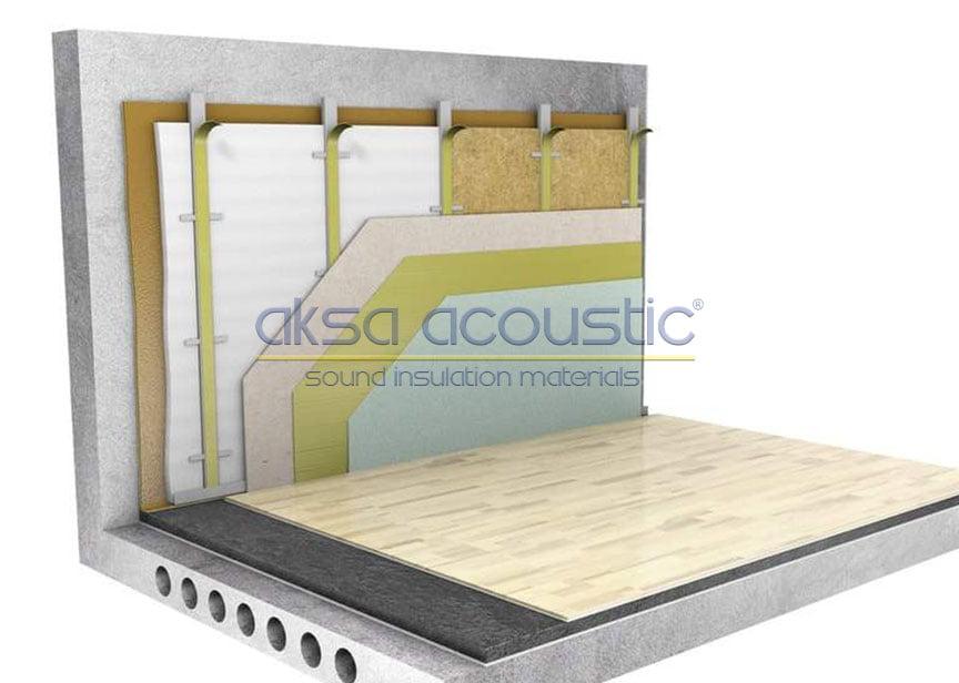 akustik strip duvar ses izolasyonu