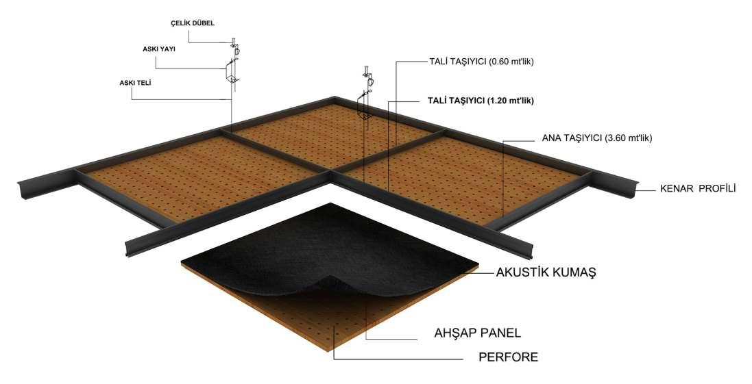 prosista gizli taşıyıcılı ahşap asma tavan sistemleri detayı